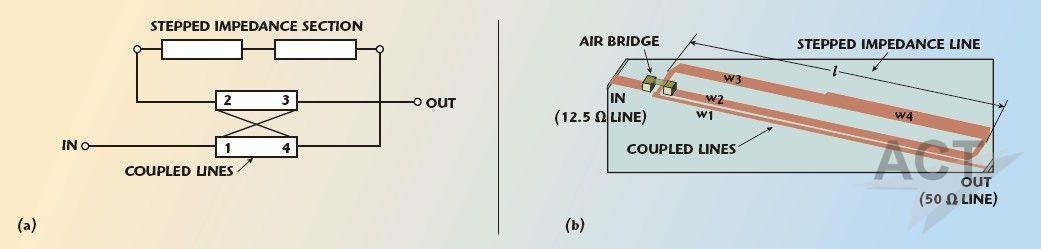 微带线等效电路